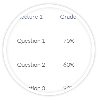 Gradebook screenshot scoped